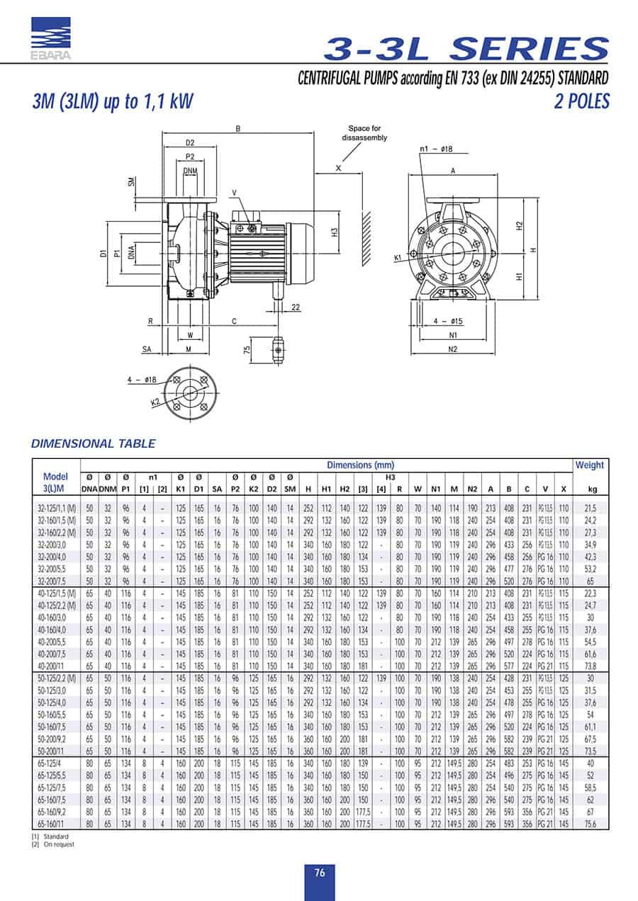Ebara-Centrifugal-Pump-3LSERIES 50-1605.5