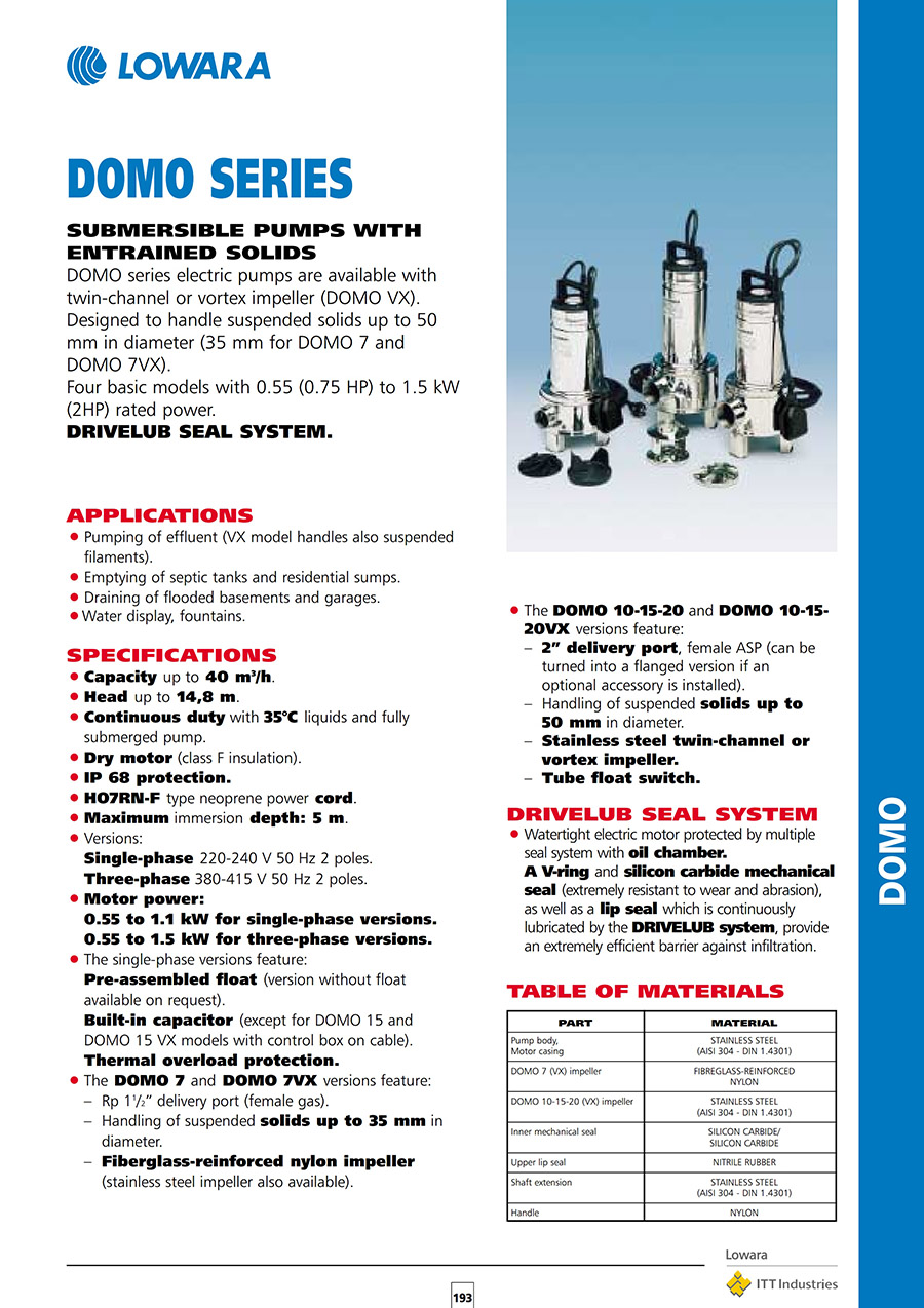 SUBMERSIBLE DOMO PUMPS WITH ENTRAINED SOLIDS