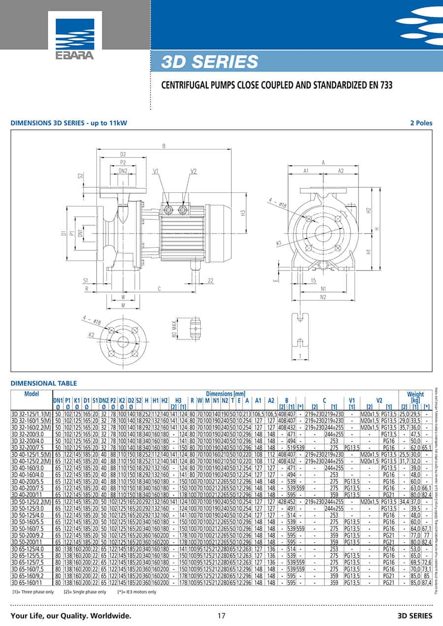 Ebara-Centrifugal-Pump 3D-پمپ ابارا