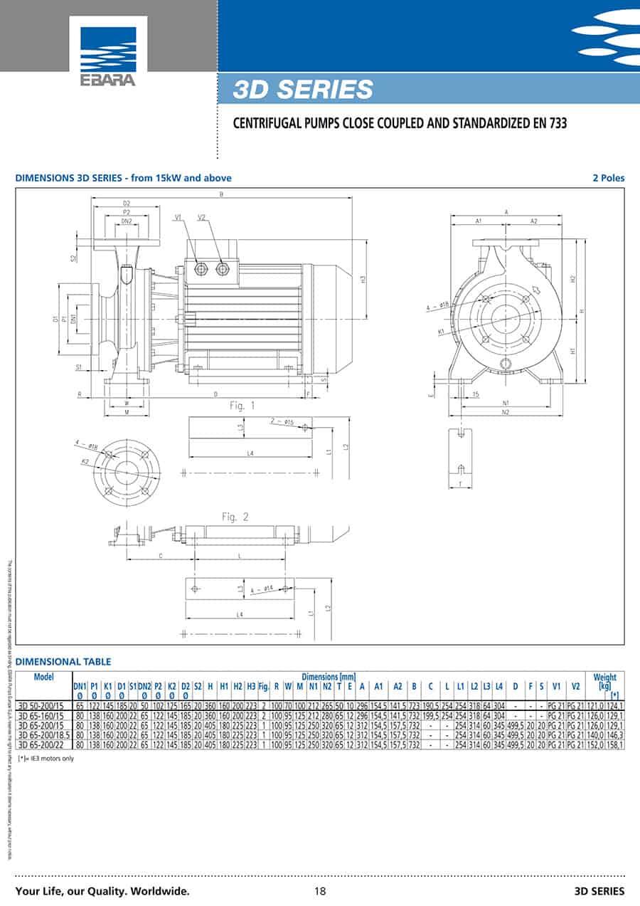 Ebara-Centrifugal-Pump 3D-ebara