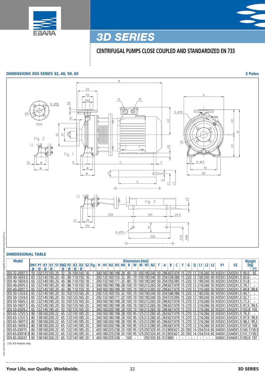 Ebara-Centrifugal-Pump 3D-سانتریفیوژ بسته