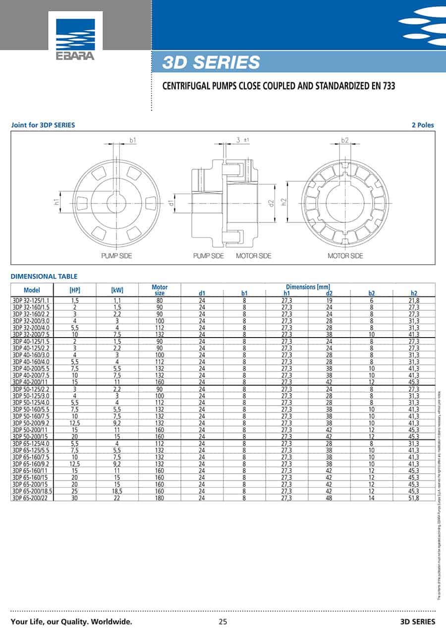 Ebara-Centrifugal-Pump 3D-یاتاقان