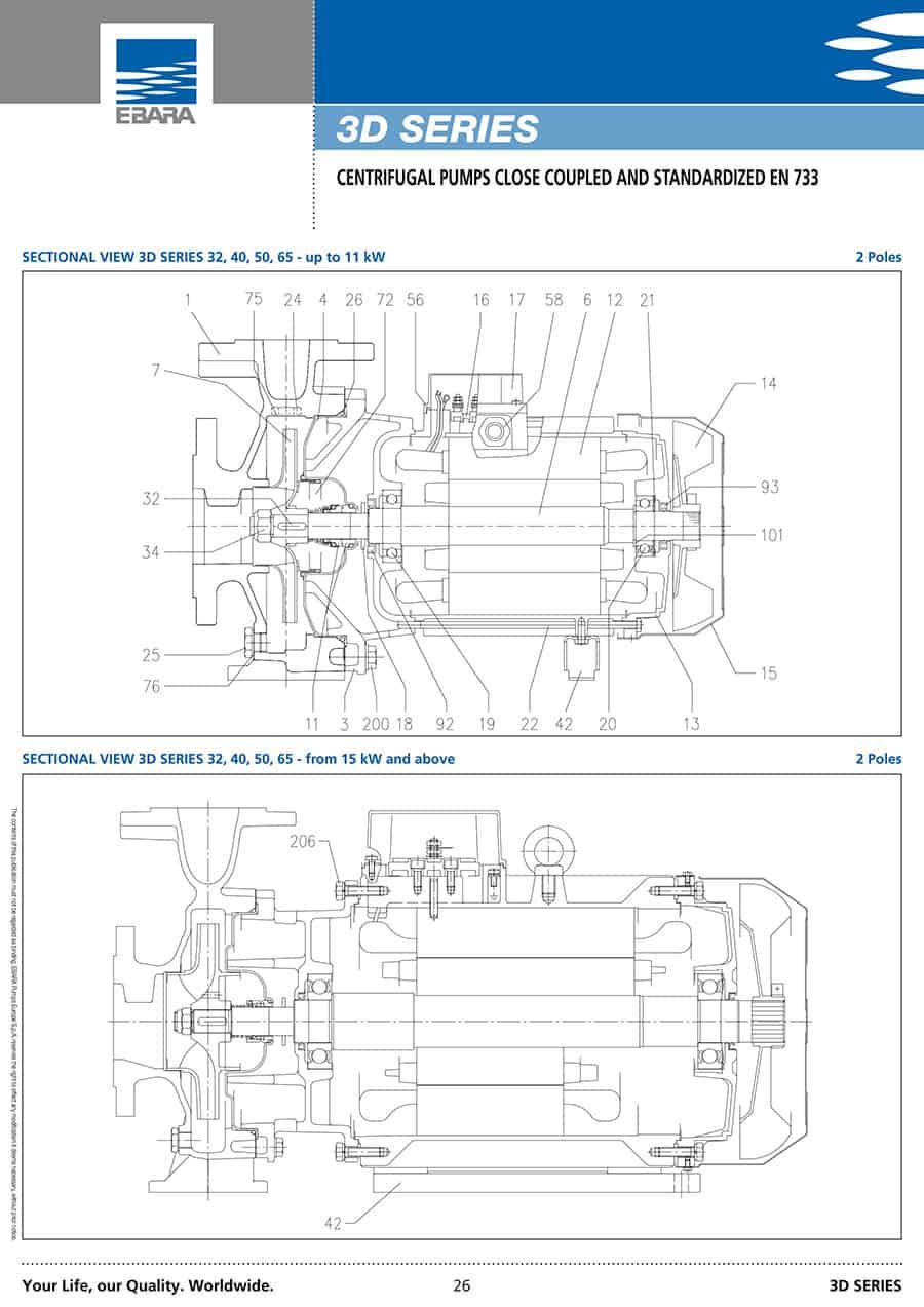 Ebara-Centrifugal-Pump 3D-بلبرینگ دور و بسته