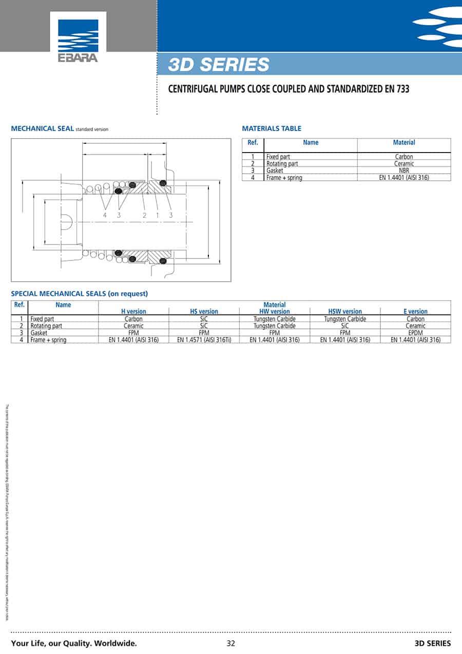 Ebara-Centrifugal-Pump 3D-کاسه سیل