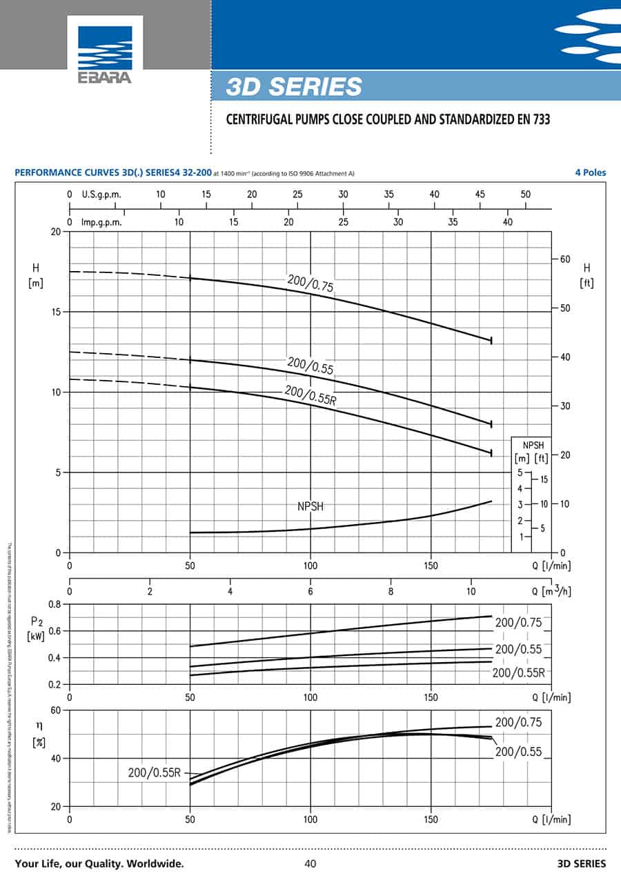 Ebara-Centrifugal-Pump 3D-خازن