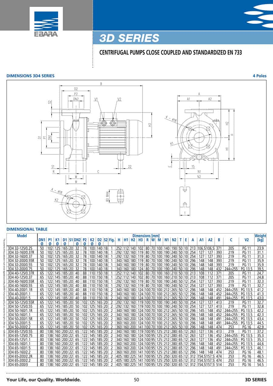 Ebara-Centrifugal-Pump 3D-3D(.) 32-2003.0