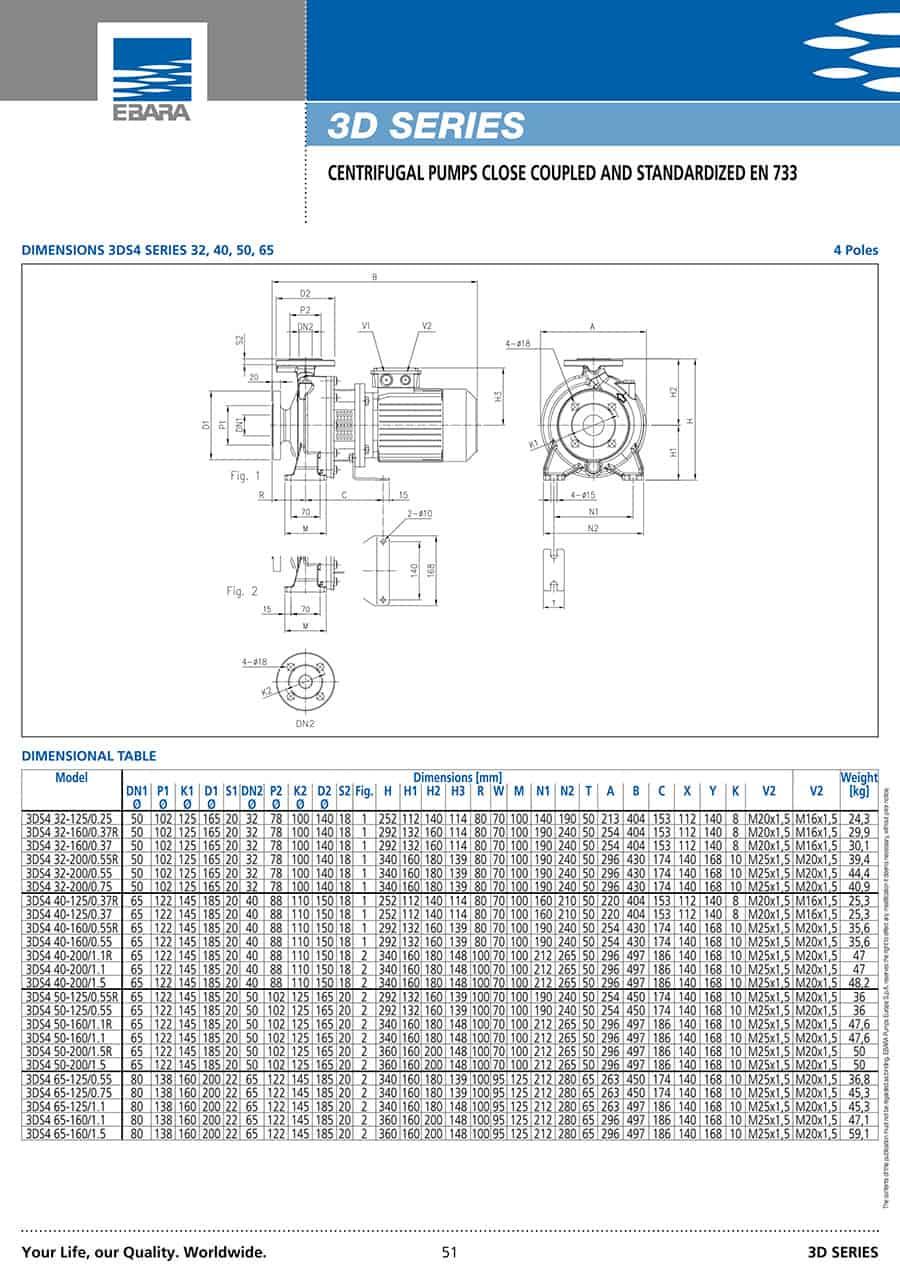 Ebara-Centrifugal-Pump 3D-3D(.) 32-2004.0