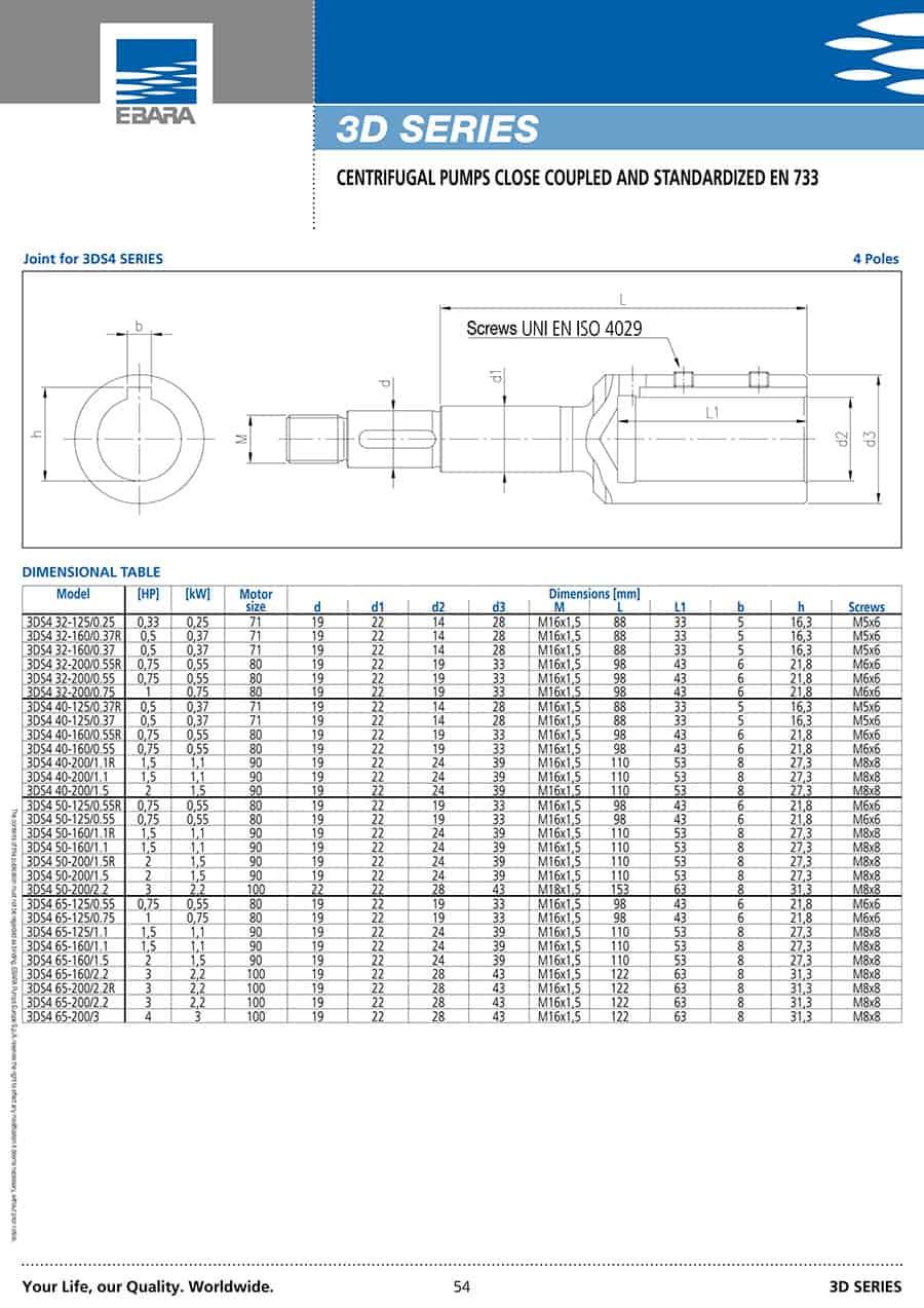Ebara-Centrifugal-Pump 3D-3D 40-2005.5