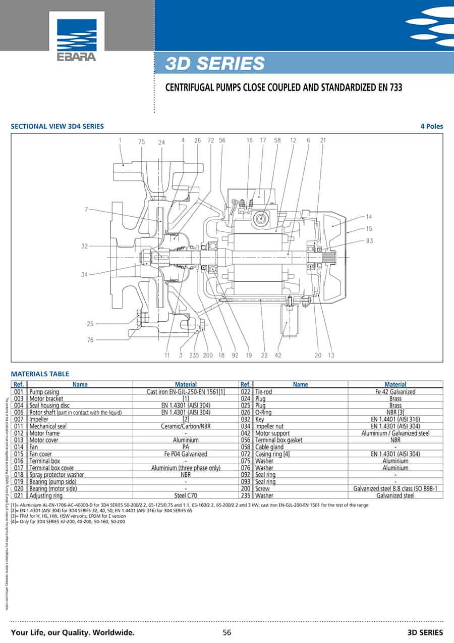 Ebara-Centrifugal-Pump 3D-3D 50-1253.0