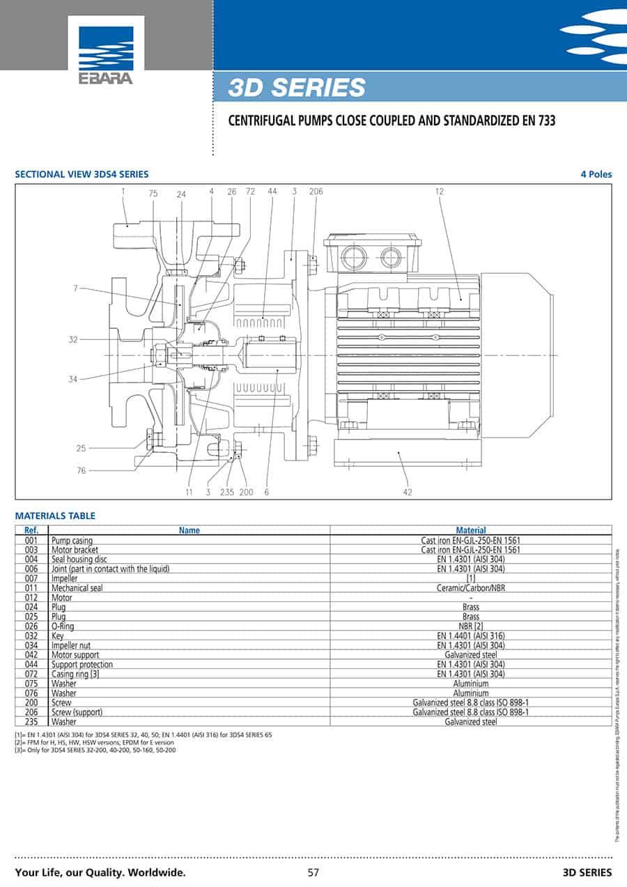 Ebara-Centrifugal-Pump 3D-3D 50-1254.0
