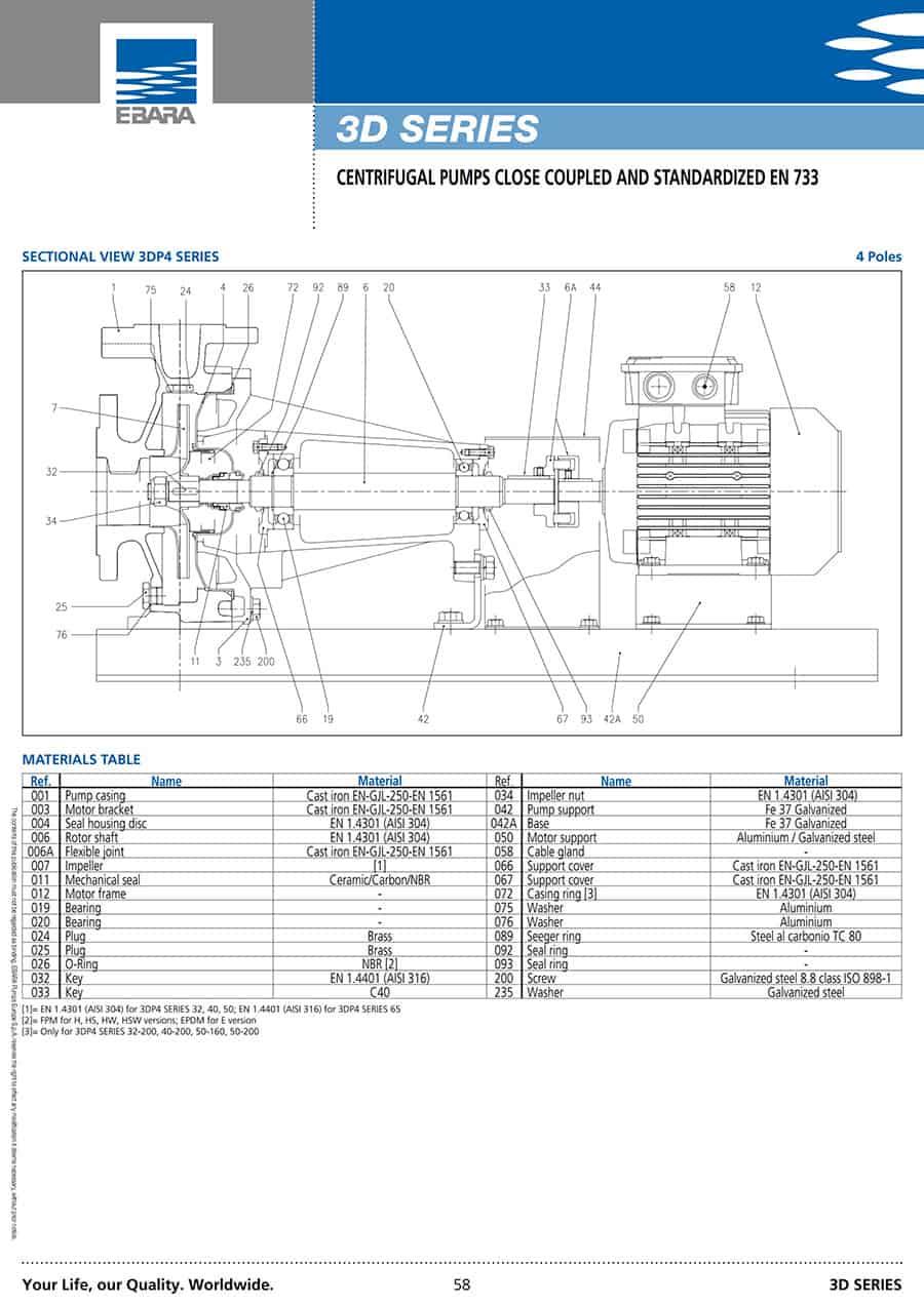 Ebara-Centrifugal-Pump 3D-3D 65-1254.0