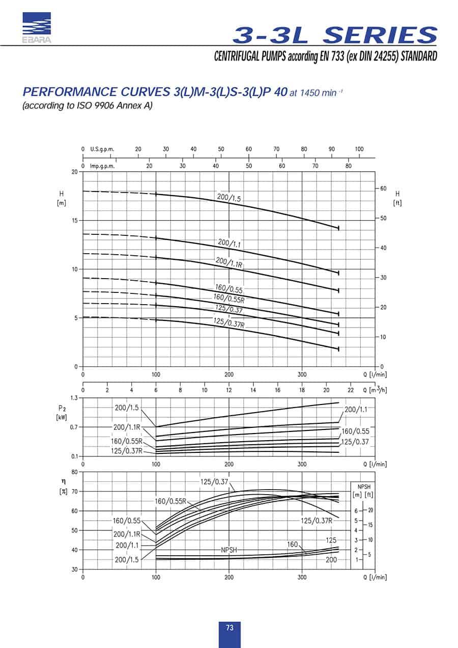 Ebara-3LSERIES 40-1603.0