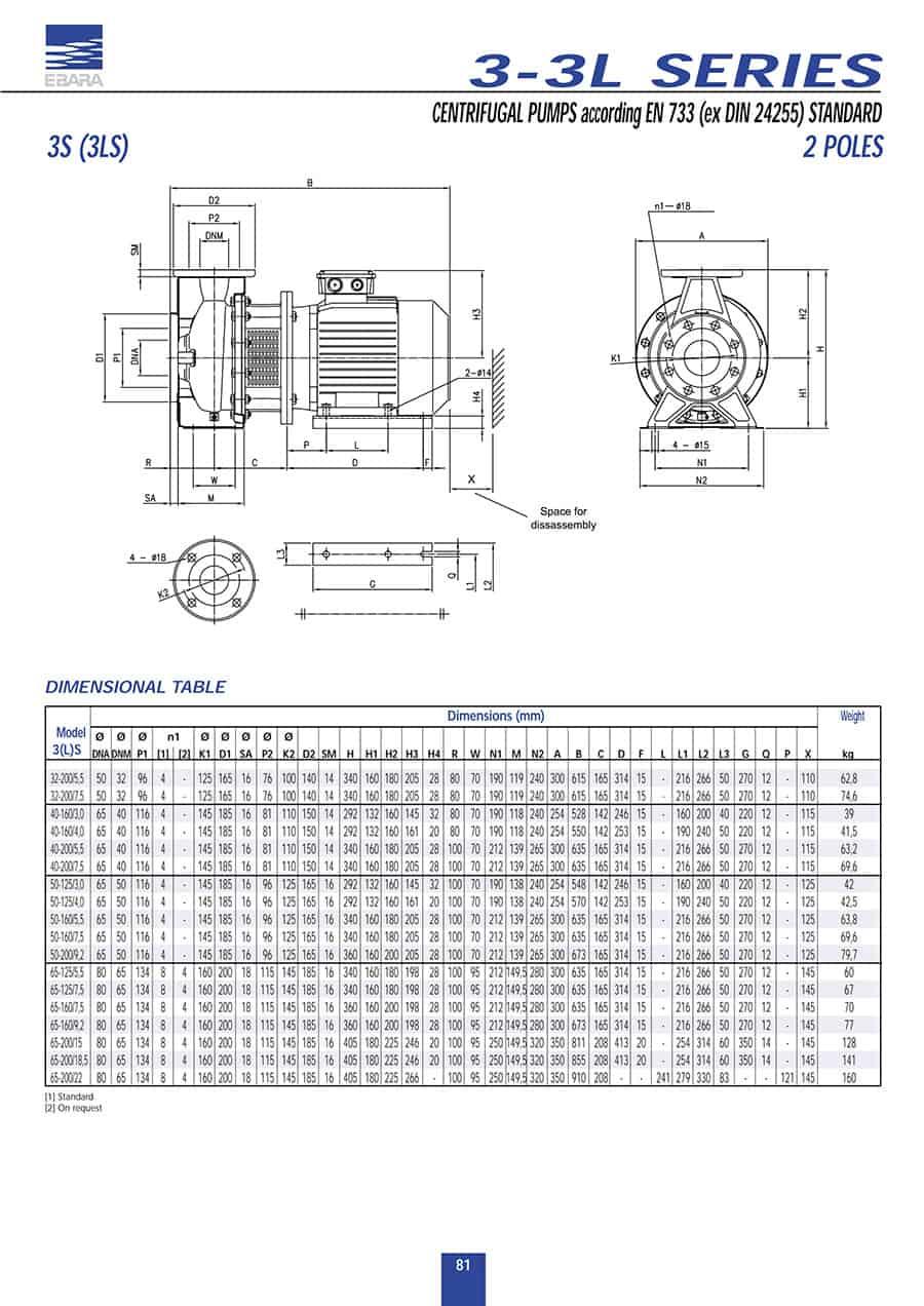 مشخصات فنی پمپ های ساتریفیوژی ابارا سری 3