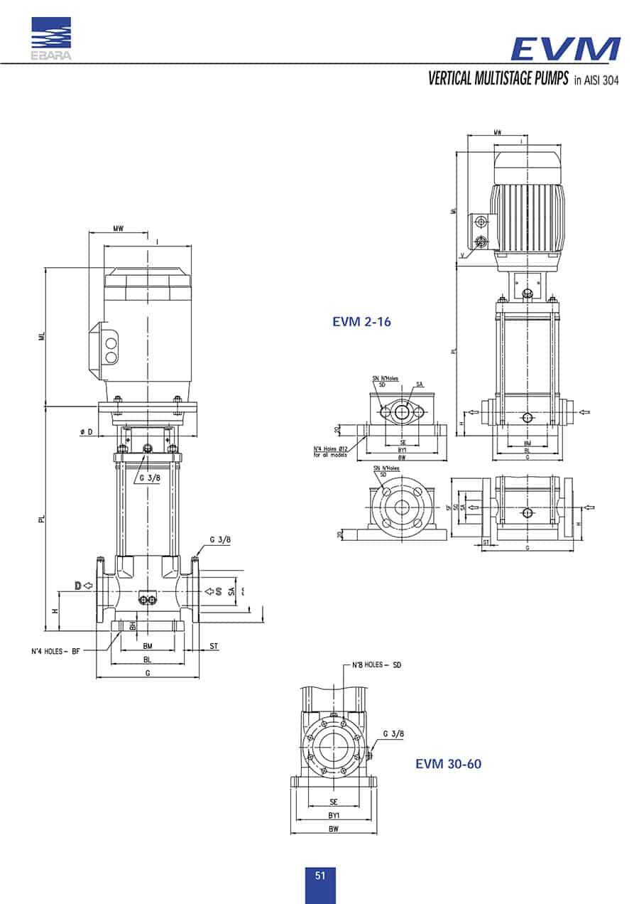 EVM3012F22