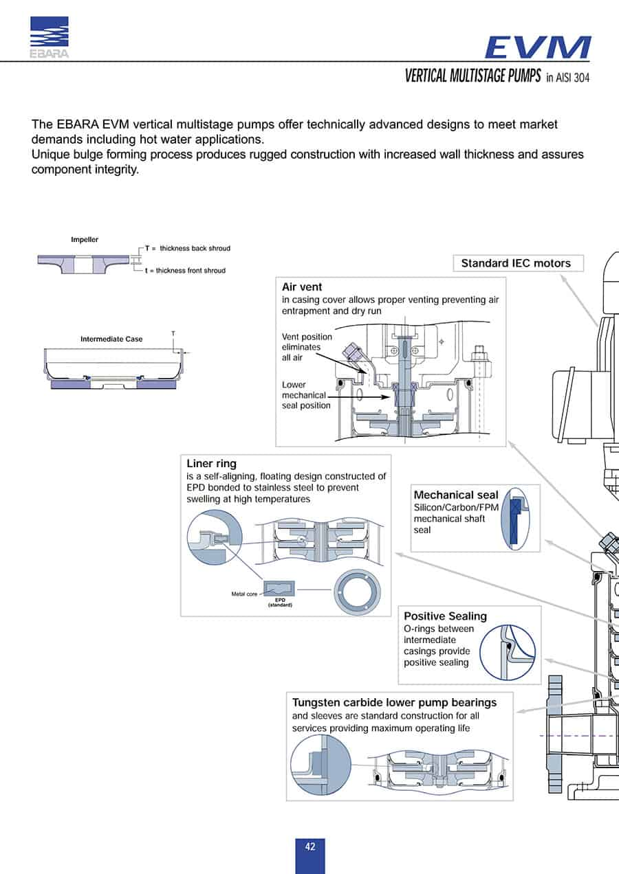 EVM213، EBara EVM-پمپ چیست