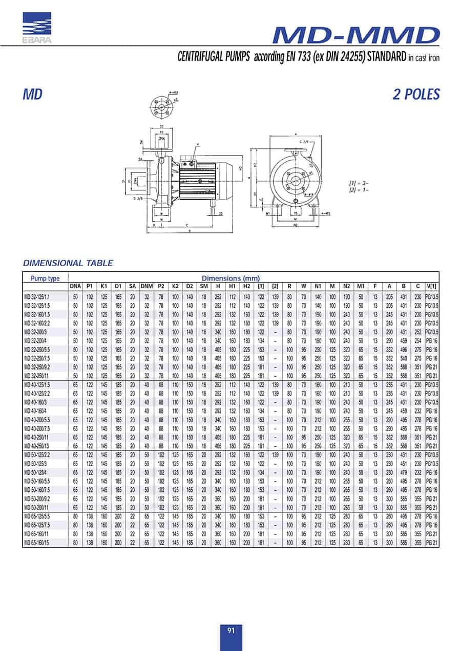 CENTRIFUGAL PUMPS in cast iron
