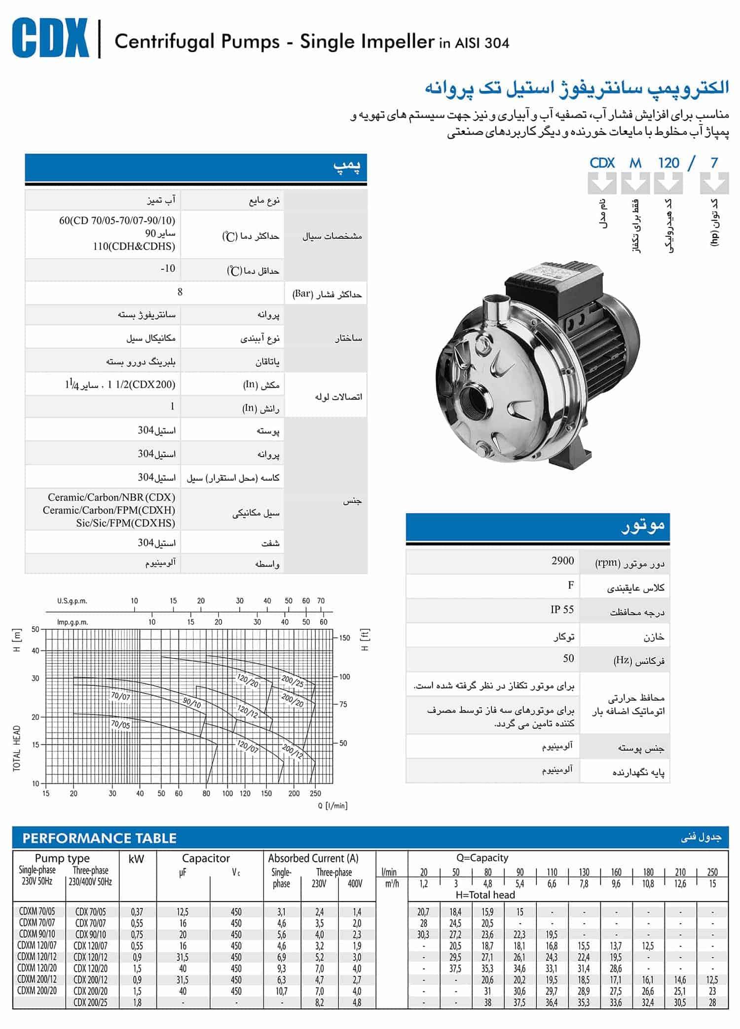 پمپ سانتریفیوژی ابارا-Ebara Centrifugal Pump-CDX-2CDX