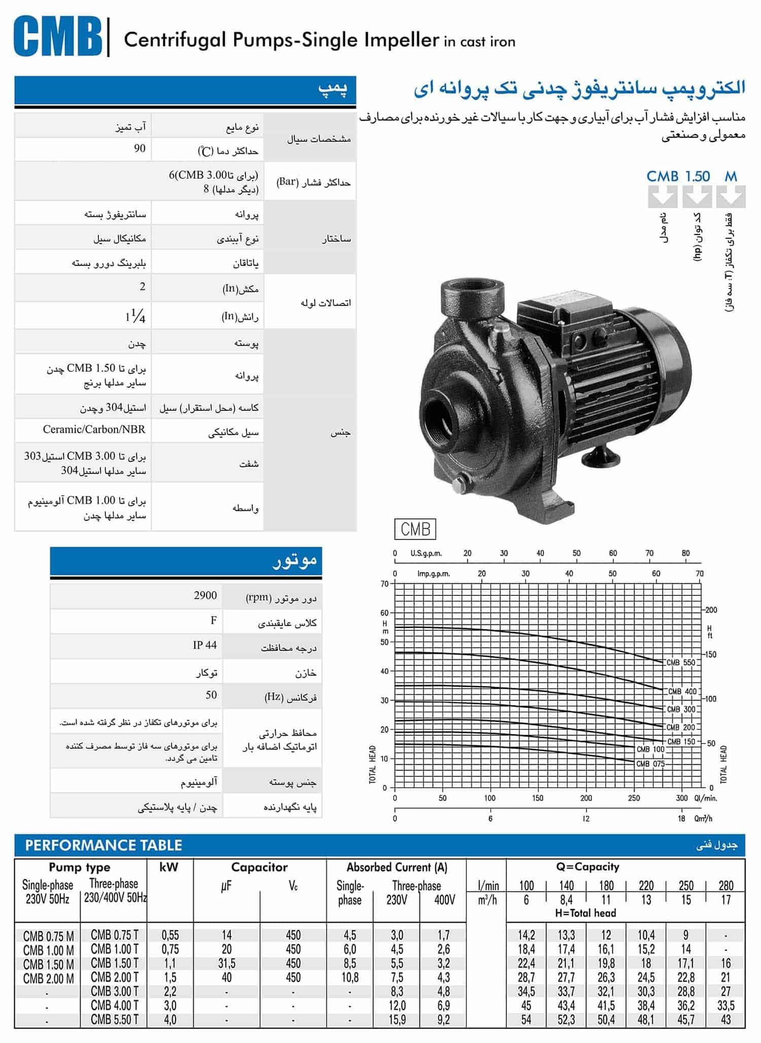 پمپ سانتریفیوژی ابارا-Ebara Centrifugal Pump-CMB-CMC-CMR-CMD