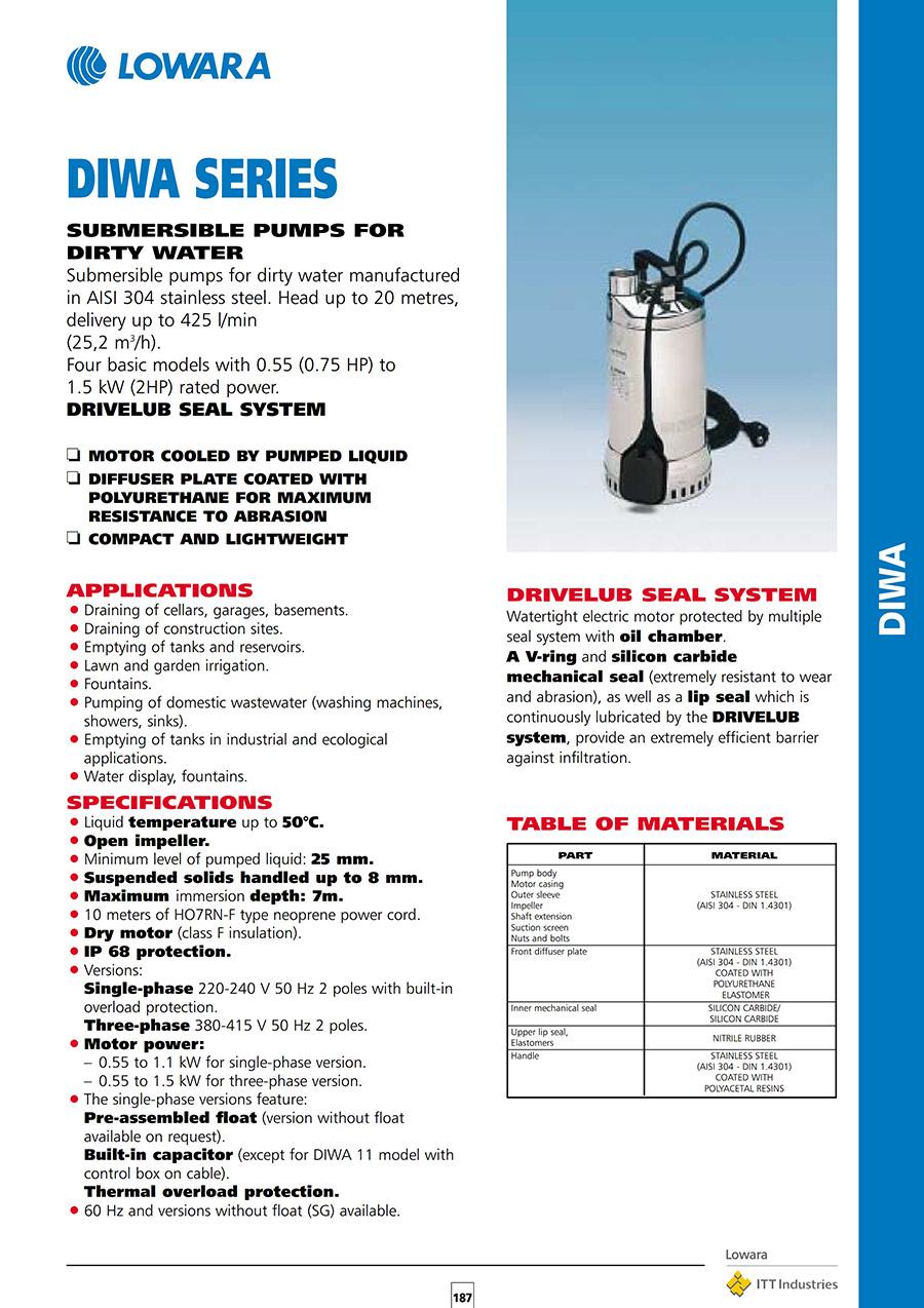 لیست قیمت پمپ های سری DIWA