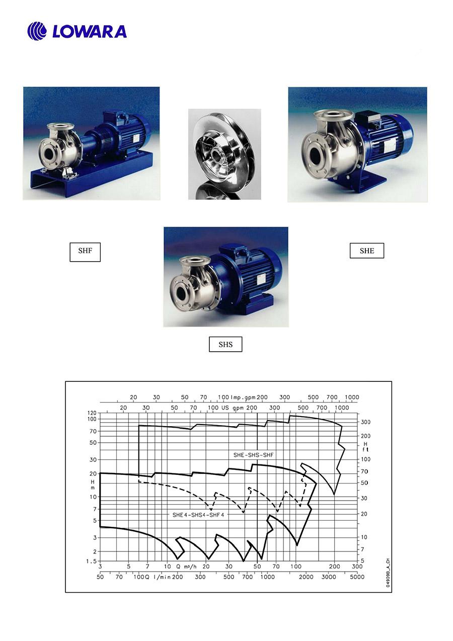 LOWARA-Centrifugal-Pump-SH