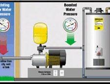 نحوه محاسبه آب مصرفی ساختمان